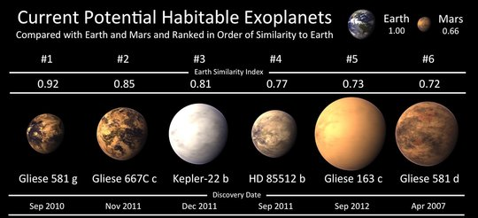 List of Planets in Order (page 2) - Pics about space
